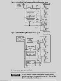 allen bradley powerflex 70 wiring diagram gallery powerflex 40 PowerFlex 40 DWG allen bradley powerflex 70 wiring diagram allen bradley powerflex 40 wiring diagram allen bradley powerflex 40