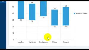 Oracle Application Express Range Chart