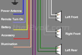 sony car radio wiring harness wiring diagram byblank sony xplod car stereo wiring diagram at Wiring Diagram Sony Car Stereo