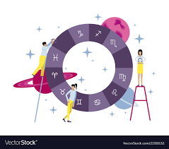 Natal Chart Creation Of The Natal Chart And Horoscope