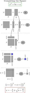 best college math ideas math hacks math help completing the square svg repinned by chesapeake college adult ed classes on the