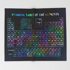periodic table of elements Throw Blanket by bekimart   Society6