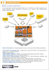 What Is A Microcontroller 51059 Robotpark Academy