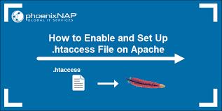 setup enable htaccess on apache