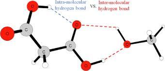 Hydrogen Bonding Effects Of The Inter And Intra Molecular Hydrogen Bonding