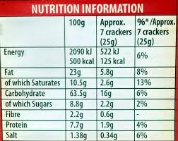 Ritz Crackers Nutrition Chart Original Ritz Crackers 200 G