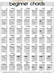 Bass Guitar Chord Chart Pdf Bass Guitar Chord Chart Pdf Google Search Bass Guitar