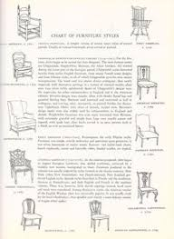 furniture design styles. furniture reference style of chairs design styles c