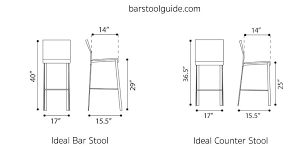 counter height stools dimensions. Unique Stools Bar Stool Dimensions Standard Height Seat Width U0026amp Leg Room U2013 On Counter Height Stools Dimensions O