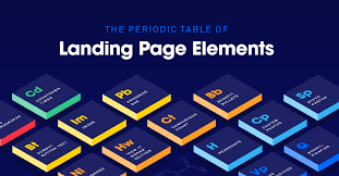 The Periodic Table of Landing Page Elements (and How to Use Them ...