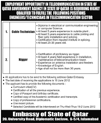 Cable Installation Job Cable Technician And Rigger Job Under Telecommunication