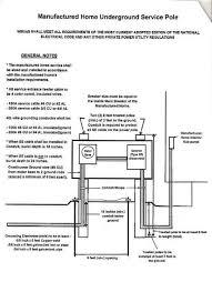 mobile home ac wiring diagram wiring diagrams for mobile homes the Ac Electrical Wiring Diagrams mobile home ac wiring diagram 29 best images about diy mobile home repair on pinterest ac electric motor wiring diagram