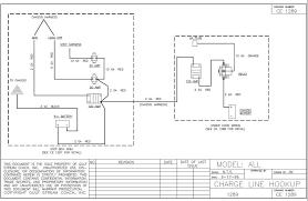 gulfstream wiring diagram wiring diagram basic