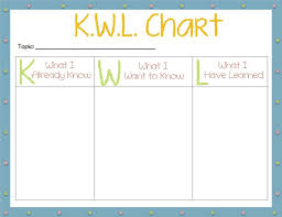 Kwl Chart K W L Charts Are An Excellent Way To Communicate With Your