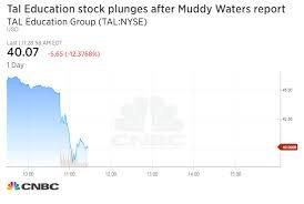 Enron Stock Price Chart Short Seller Carson Block Compares Hot China Stock Tal