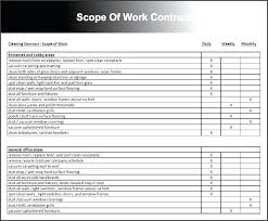 Free Scope Of Work Template 8 Construction Downloadable For Document ...
