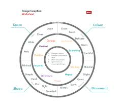 Case Study: Mobile App UI Design Process – Prototypr