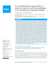 Checklist Of The Fishes Of The Hawaiian Archipelago