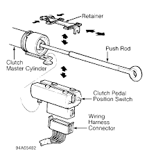 repair clutch pedal switch how to repair the clutch pedal switch attached image