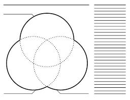 Triple Venn Diagram Venn Diagram Template Word Michaelhannan Co