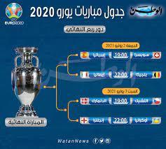 ربع نهائي بطولة أمم أوروبا مباريات نارية منتظرة