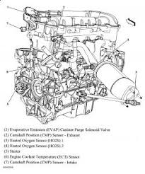 pontiac g6 gt engine diagram pontiac wiring diagrams