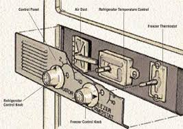 servicing internal components servicing internal components Freezer Thermostat Wiring thermostat controls regulate the temperature of the refrigerator and freezer remove the control panel to freezer thermostat wiring diagram
