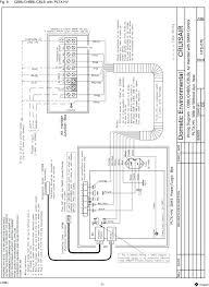 atwood furnace repair manual