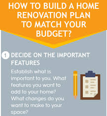 building a home budget home renovation plan that will match your budget in 2018