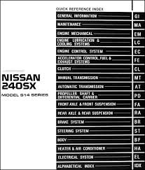 95 240sx engine wiring diagram wiring diagrams 95 240sx wiring diagram digital