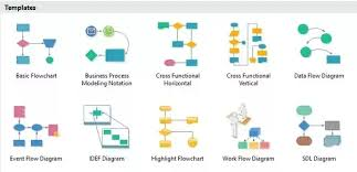 What Is The Best Online Site To Create Flow Diagrams Quora