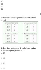 We did not find results for: Soal Statistiha Kls 6 Sd Jawabanku Id