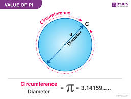 value of pi in maths definition