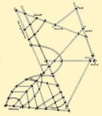 Micronesian Stick Charts