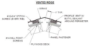 standing seam metal roof detail on how to install metal roofing metal roofing