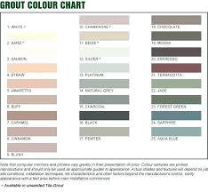 Laticrete Spectralock Pro Grout Color Chart Interesting Laticrete Grout Calculator Refpacuv Top