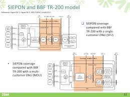 ieee 1904 1 siepon architecture and model compact representation 11 12