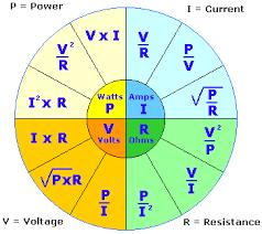 wire capacity chart capacity chart