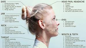 Jaw Chart Tmj Tmd Therapy Middletown Musculoskeletal Health Jaw Pain