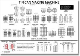 Tin Can Size Dimensions Chart