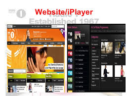 Bbc 1 Radio Charts 10 Unexpected Bbc Iplayer Radio 1 Chart Show
