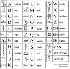 Hieroglyphics Chart 12 Best Egyptian Hieroglyphic Writing Images Egyptian