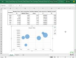 Making Bcg Matrix In Excel How To Pakaccountants Com