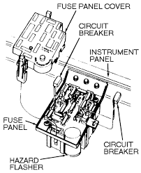 ford ranger turn signal wiring diagram images ford ranger ford ranger turn signal flasher location 1992 olds cutlass ciera