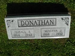 Horace Benjamin Donathan (1864-1942) - Find A Grave Memorial