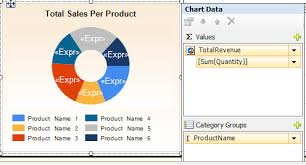 Ssrs Pie Chart Drill Down Ssrs Drilldown Reports Codeproject