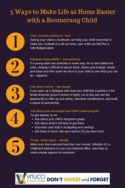 office space planning boomerang plan. wonderful planning office space planning boomerang plan 5 ways for kids infographic  plan and office space planning boomerang plan e