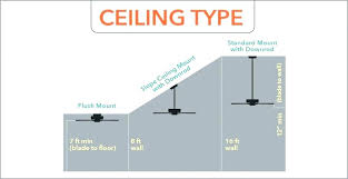 7 foot ceiling good ceiling fan fans for 7 foot ceilings your mini within best vaulted