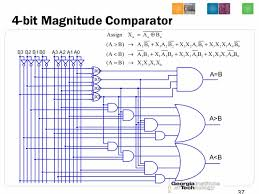 4 bit comparator truth table. 4-bit magnitude comparator 4 bit truth table r