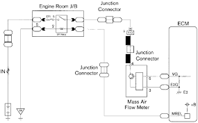 air flow maf sensor circuit diagram mass air flow maf sensor circuit diagram